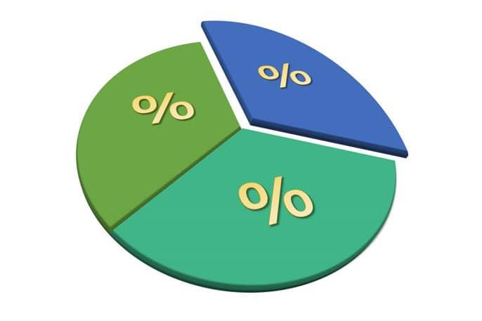 Como se obtiene el porcentaje